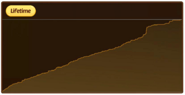 Account power graph.png