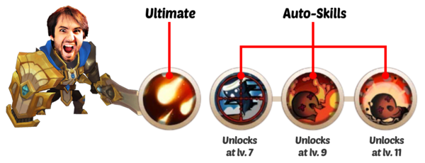 Streamer ability-set.png
