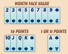 Blackjack cards value.png