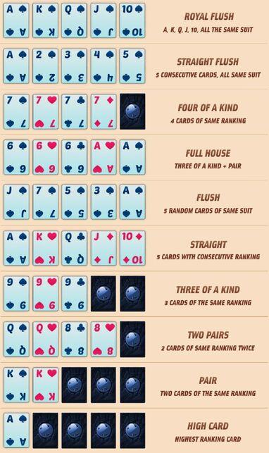 Poker Hand Rankings.jpg