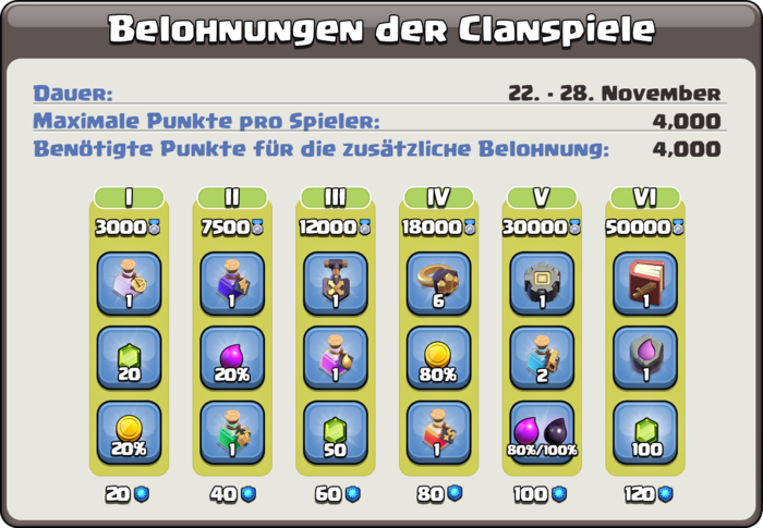 Clanspiele221120.png