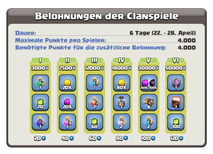 Clanspiele220420.png