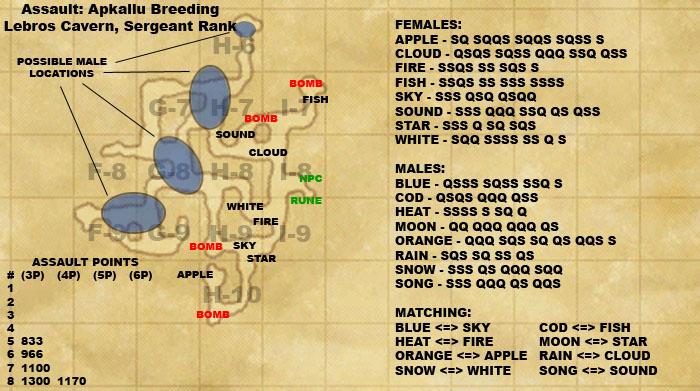 Assault Mission - Apkallu Breeding
