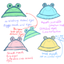 Froggy Hats Concept Art