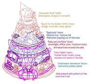 2nd Anniversary Cake Sketch
