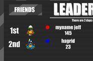 Sled leaderboard sneak peek