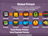 Global Prizes