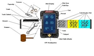 Elite Spy Phone Labeled