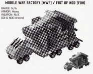 FS Mobile War Factory Manual Render