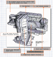 CNCTW Barracks Concept Art (annotated)