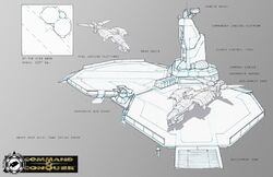 CNCT GDI Landing Zone MAx.jpg