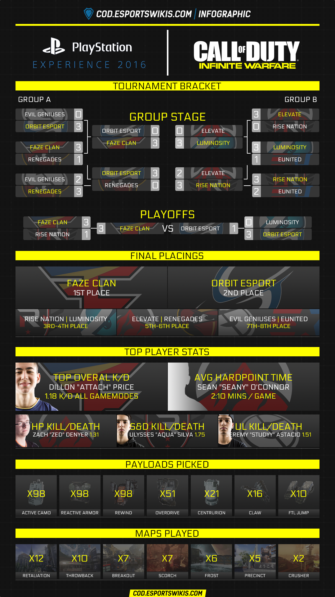PSX 2016 Infographic2.png