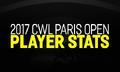 2017 CWL Paris Open Stats.png
