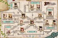 Diagramme d'affinité des personnages