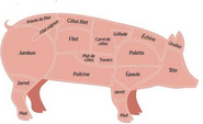 Schema-default-porc