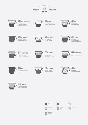 COFFEE POSTER JAMES DAVIES.jpg