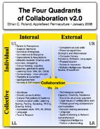 4Q Collaboration