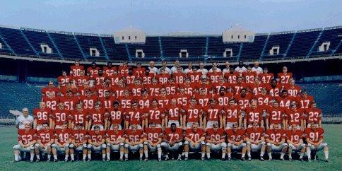 1968 Ohio State Buckeyes
