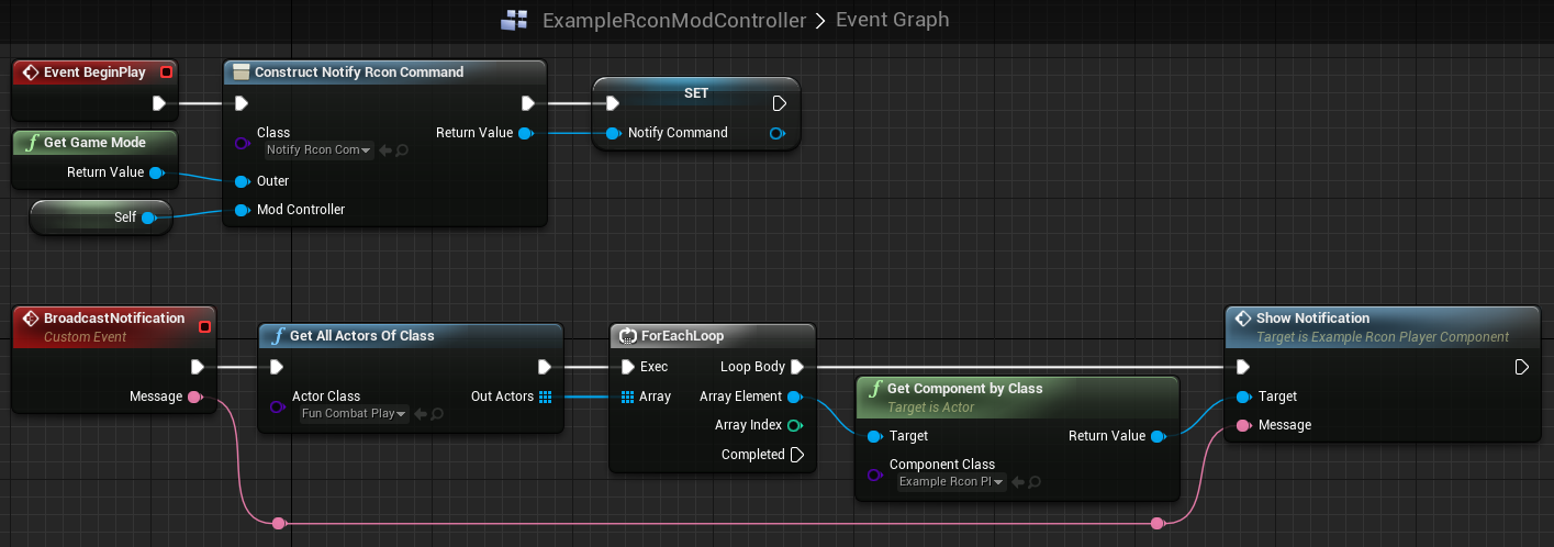 Event graph for mod controller