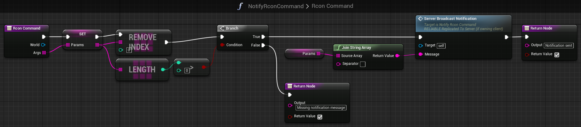 Implementation of RconCommand function