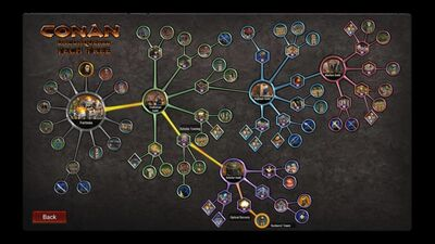 Conan Unconquered tech tree.jpg