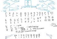 Novantirna alphabet