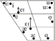Kareulina vowel trapezoid