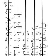 Alphasyllabary