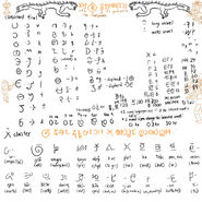 Kuelgon alphabet