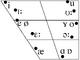 Fsoda vowel trapezoid