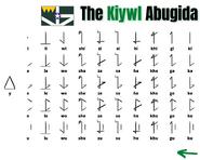 Kiywl Abugida