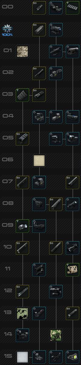 SCAR-L Custom.png