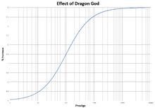 DragonGod.PNG