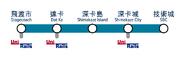 SHL route map