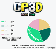 Color Vote 2020 Chart