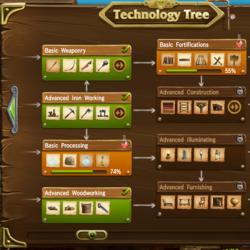 Tech Tree mode