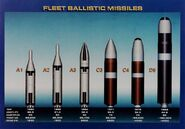 Military nuclear weapons navy missiles nuclear bombs ballistic missiles nuclear warhead 2726x1896 www.wallpaperhi.com 24