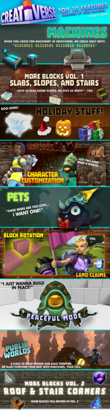 Creativerse features inspired by players001.png