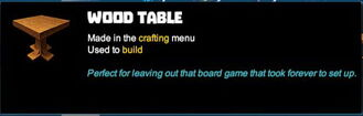 Creativerse tooltip 2017-07-09 12-28-27-66 table.jpg