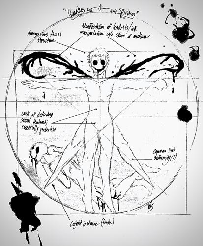 Anatomy of the Wraith
