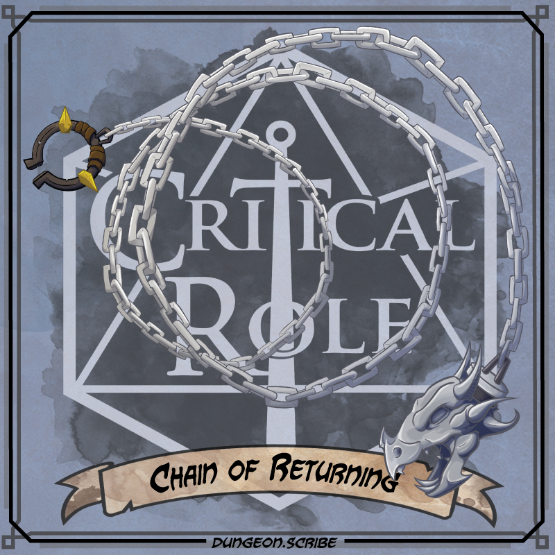 Chain of Returning