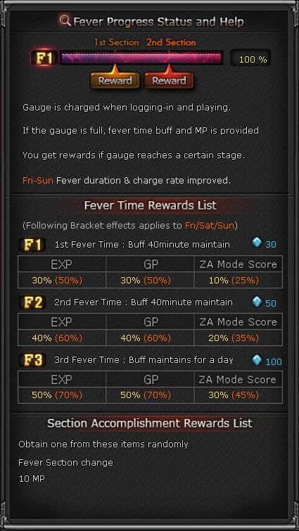 Fever System