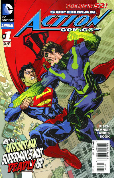 Action Comics Annual/Covers