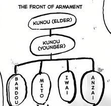TFOA 3rd Hierarchy.JPG