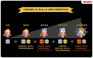 Promotion System.png