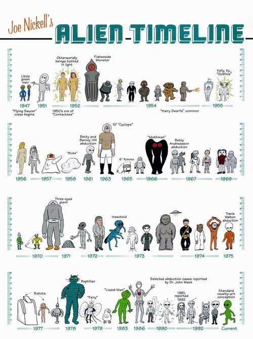 Alien timeline.jpg
