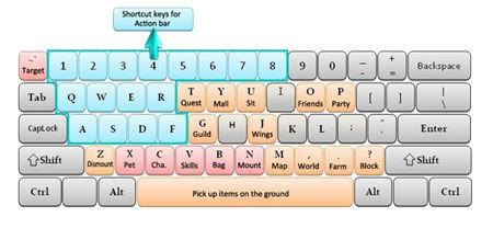Keyboard layout.jpg