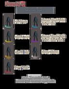 Tooltip scenariotx 1
