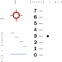 Trg42 scope