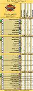 Complete SandylandsRareIngredientsCWK-Spanish